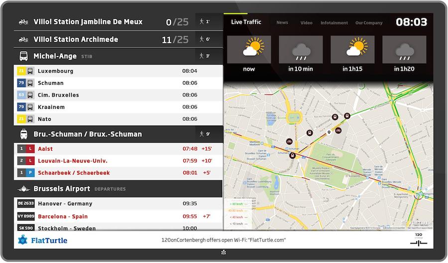 FlatTurtle InfoScreen